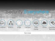 Cisco Security GSSO