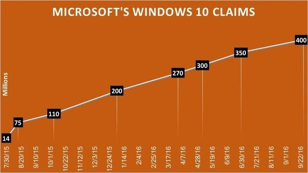 windows-10-claim-100684472-large-idge